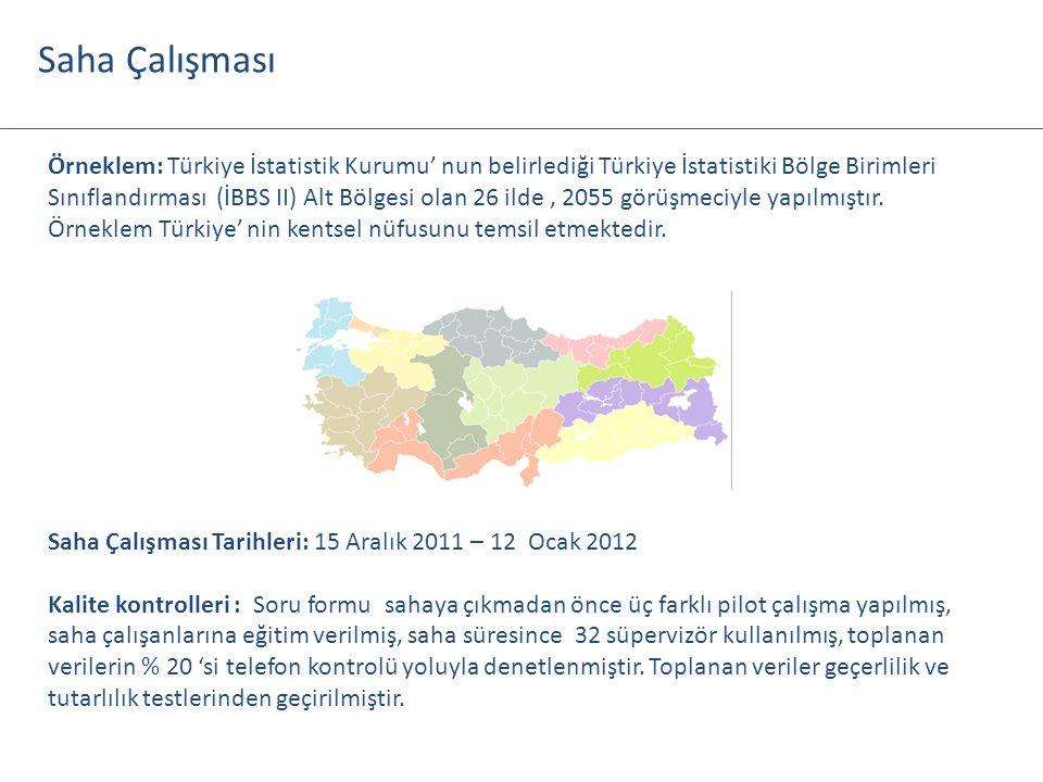 Örneklem: Türkiye İstatistik Kurumu' nun belirlediği Türkiye İstatistiki Bölge Birimleri Sınıflandırması (İBBS II) Alt Bölgesi olan 26 ilde, 2055 görü
