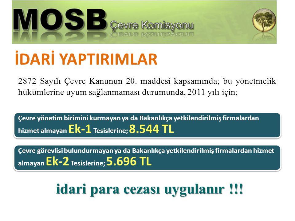İDARİ YAPTIRIMLAR 2872 Sayılı Çevre Kanunun 20. maddesi kapsamında; bu yönetmelik hükümlerine uyum sağlanmaması durumunda, 2011 yılı için; Çevre yönet
