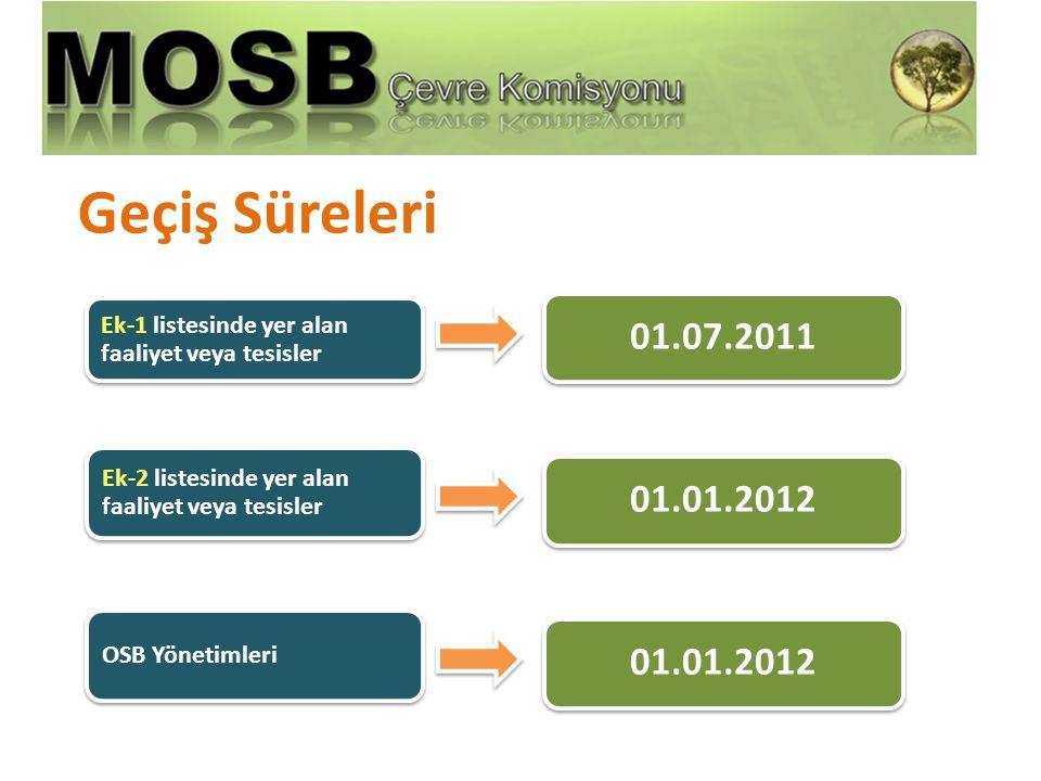 Ek-1 listesinde yer alan faaliyet veya tesisler 01.07.2011 Ek-2 listesinde yer alan faaliyet veya tesisler OSB Yönetimleri 01.01.2012 01.01.2012 01.01