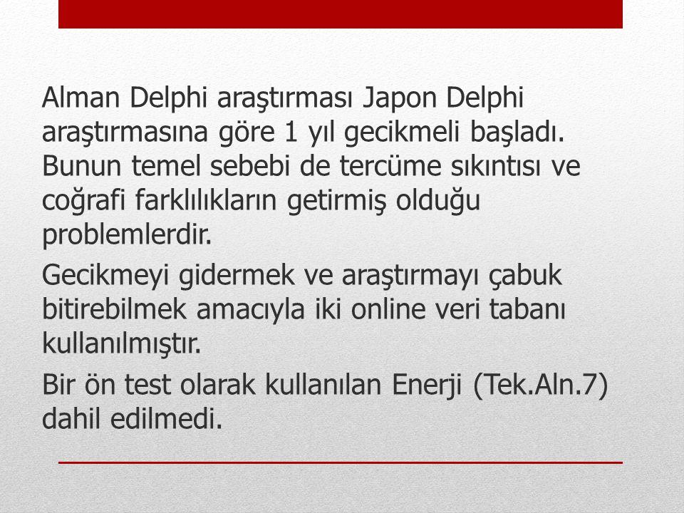Alman Delphi araştırması Japon Delphi araştırmasına göre 1 yıl gecikmeli başladı. Bunun temel sebebi de tercüme sıkıntısı ve coğrafi farklılıkların ge