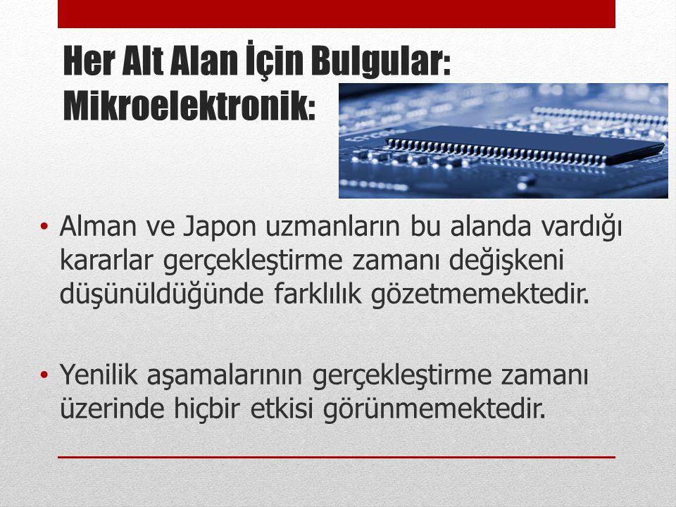 Her Alt Alan İçin Bulgular: Mikroelektronik: • Alman ve Japon uzmanların bu alanda vardığı kararlar gerçekleştirme zamanı değişkeni düşünüldüğünde far
