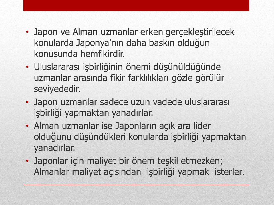 • Japon ve Alman uzmanlar erken gerçekleştirilecek konularda Japonya'nın daha baskın olduğun konusunda hemfikirdir. • Uluslararası işbirliğinin önemi