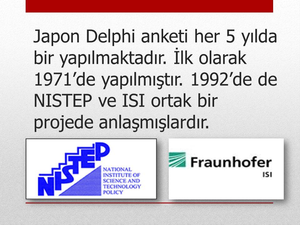 Japon Delphi anketi her 5 yılda bir yapılmaktadır. İlk olarak 1971'de yapılmıştır. 1992'de de NISTEP ve ISI ortak bir projede anlaşmışlardır.