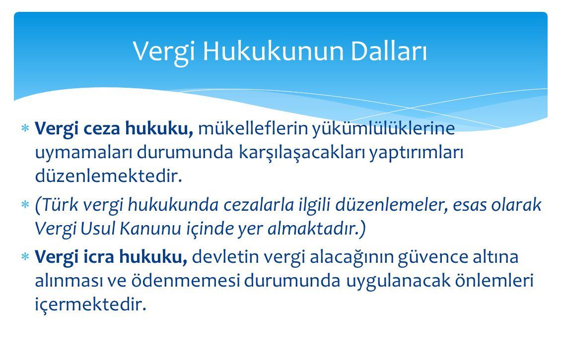  Vergi ceza hukuku, mükelleflerin yükümlülüklerine uymamaları durumunda karşılaşacakları yaptırımları düzenlemektedir.  (Türk vergi hukukunda cezala