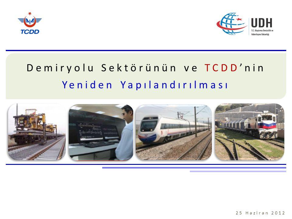 39 2 SUNUM PLANI Mevcut Durum Demiryolu Sektörü – Hedef 2023 Neden Yeniden Yapılanma Yapılanma Sonrası Demiryolları 25.06.2012Demiryolu Sektörünün Yeniden Yapılandırılması