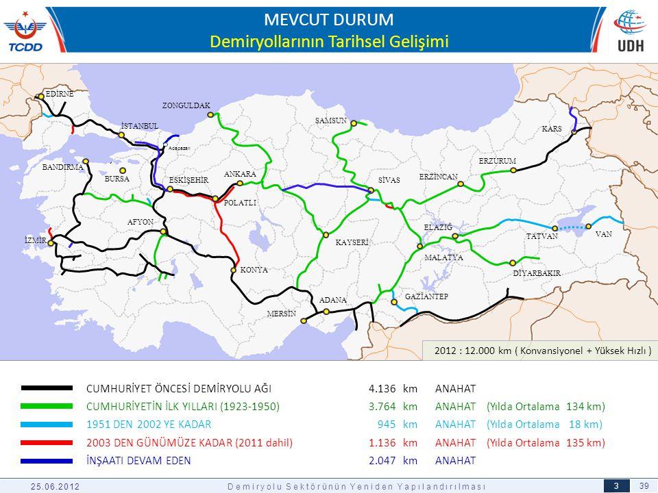 39 24 SUNUM PLANI Mevcut Durum Demiryolu Sektörü – Hedef 2023 Neden Yeniden Yapılanma Yapılanma Sonrası Demiryolları 25.06.2012Demiryolu Sektörünün Yeniden Yapılandırılması