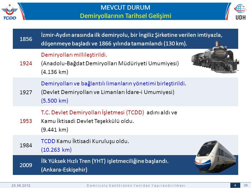 39 4 1856 İzmir-Aydın arasında ilk demiryolu, bir İngiliz Şirketine verilen imtiyazla, döşenmeye başladı ve 1866 yılında tamamlandı (130 km). 1924 Dem