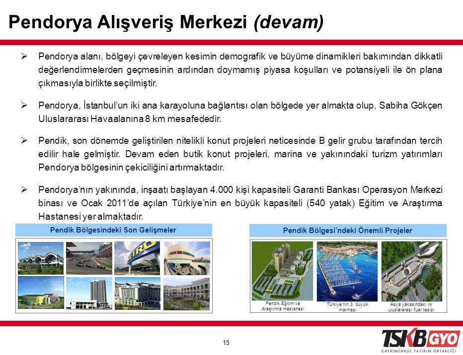 15 Pendorya Alışveriş Merkezi (devam)  Pendorya alanı, bölgeyi çevreleyen kesimin demografik ve büyüme dinamikleri bakımından dikkatli değerlendirmel