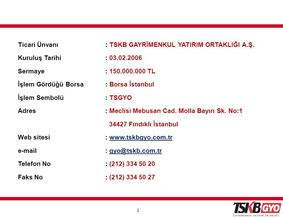 2 2 Ticari Ünvanı: TSKB GAYRİMENKUL YATIRIM ORTAKLIĞI A.Ş. Kuruluş Tarihi: 03.02.2006 Sermaye: 150.000.000 TL İşlem Gördüğü Borsa: Borsa İstanbul İşle
