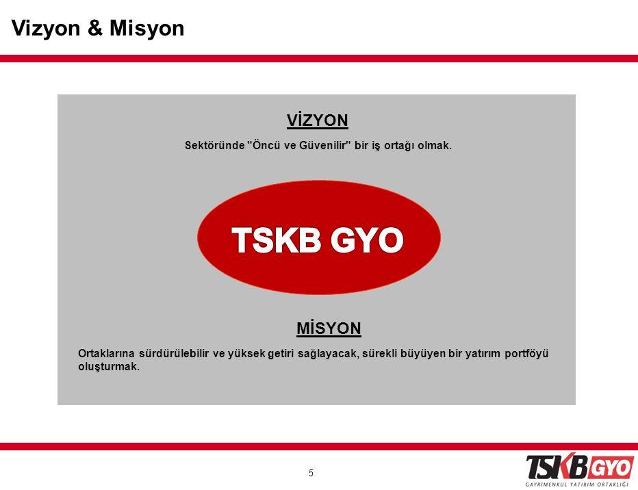 5 5 Vizyon & Misyon VİZYON Sektöründe