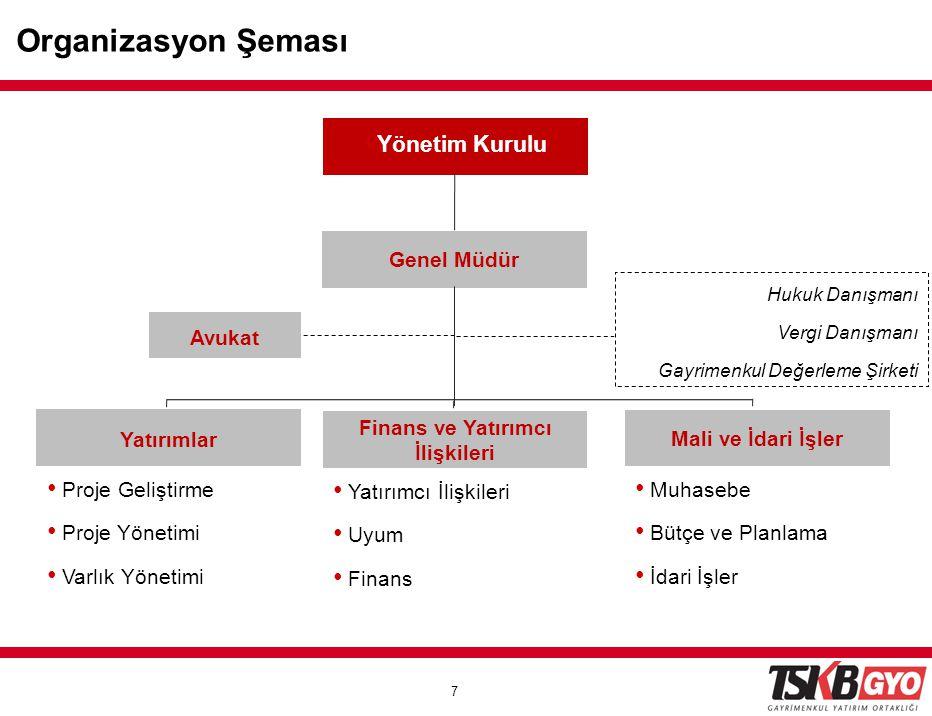 7 7 Organizasyon Şeması  Yönetim Kurulu Genel Müdür Yatırımlar Mali ve İdari İşler • Muhasebe • Bütçe ve Planlama • İdari İşler Hukuk Danışmanı Vergi