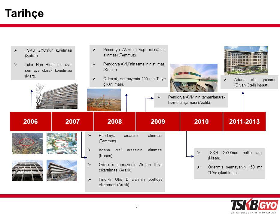 8 8 200620072008200920102011-2013  TSKB GYO'nun kurulması (Şubat).  Tahir Han Binası'nın ayni sermaye olarak konulması (Mart).  Pendorya arsasının