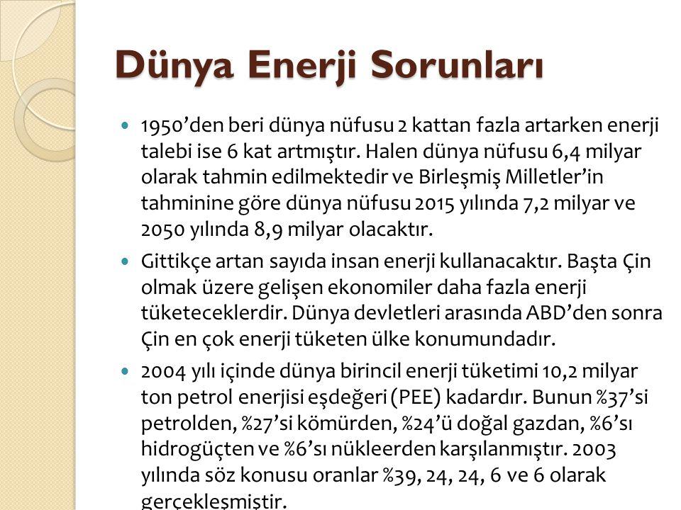 Dünya Enerji Sorunları  Toplam enerji tüketiminde yenilenebilir enerjinin (jeotermal, güneş, rüzgar, odun,...) payı %1–2 olarak tahmin edilmektedir.