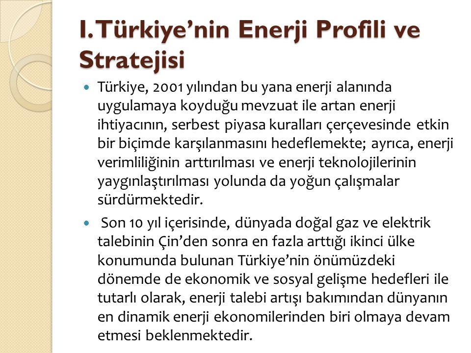 I. Türkiye'nin Enerji Profili ve Stratejisi  Türkiye, 2001 yılından bu yana enerji alanında uygulamaya koyduğu mevzuat ile artan enerji ihtiyacının,