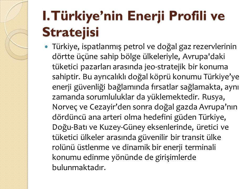 I. Türkiye'nin Enerji Profili ve Stratejisi  Türkiye, ispatlanmış petrol ve doğal gaz rezervlerinin dörtte üçüne sahip bölge ülkeleriyle, Avrupa'daki