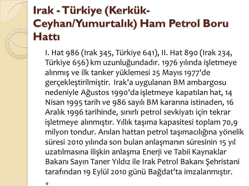 Irak - Türkiye (Kerkük- Ceyhan/Yumurtalık) Ham Petrol Boru Hattı I. Hat 986 (Irak 345, Türkiye 641), II. Hat 890 (Irak 234, Türkiye 656) km uzunluğund