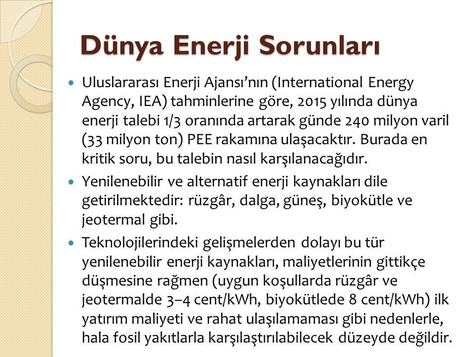 Dünya Enerji Sorunları  Enerjide 2015'teki talebi karşılamak üzere dünyada yaklaşık 2 trilyon dolardan fazla yatırım yapmak gerektiği tahmin edilmektedir.