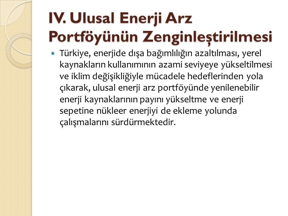 IV. Ulusal Enerji Arz Portföyünün Zenginleştirilmesi  Türkiye, enerjide dışa bağımlılığın azaltılması, yerel kaynakların kullanımının azami seviyeye
