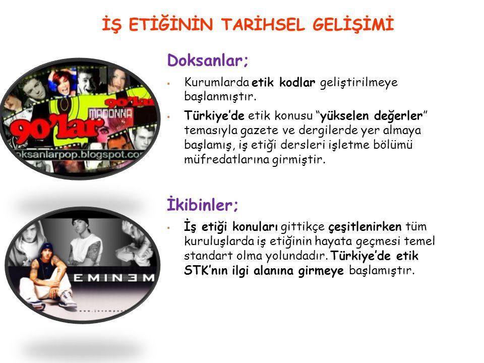 """İŞ ETİĞİNİN TARİHSEL GELİŞİMİ Doksanlar;  Kurumlarda etik kodlar geliştirilmeye başlanmıştır.  Türkiye'de etik konusu """"yükselen değerler"""" temasıyla"""