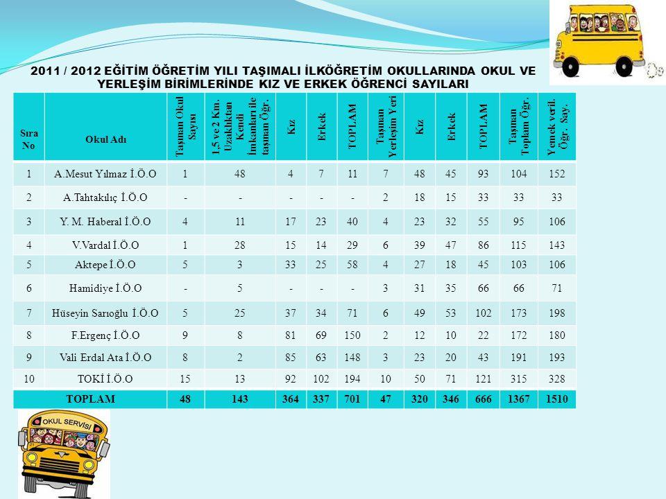 Rize Üniversitesi Pazar Meslek Yüksekokulu Pazar Meslek Yüksekokulu: Rize Üniversitesi Pazar Meslek Yüksekokulu, 31.03.2008 tarih ve Yükseköğretim Kurulunun 2547 sayılı kanunun 2880 sayılı Kanundaki değişiklikle 7/d-2 maddesi uyarında kurulmuştur.