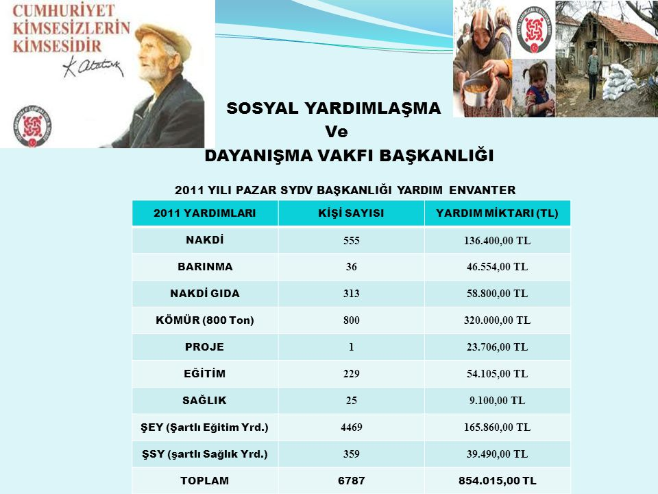 PROJE DETAYI PROJE TÜRÜ FAYDA SAHİBİ SAYISI MALİYETİ 2.