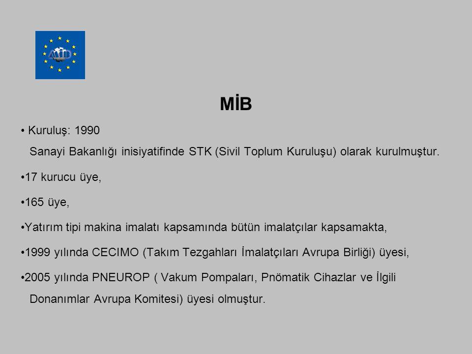 MİB • Kuruluş: 1990 Sanayi Bakanlığı inisiyatifinde STK (Sivil Toplum Kuruluşu) olarak kurulmuştur. •17 kurucu üye, •165 üye, •Yatırım tipi makina ima
