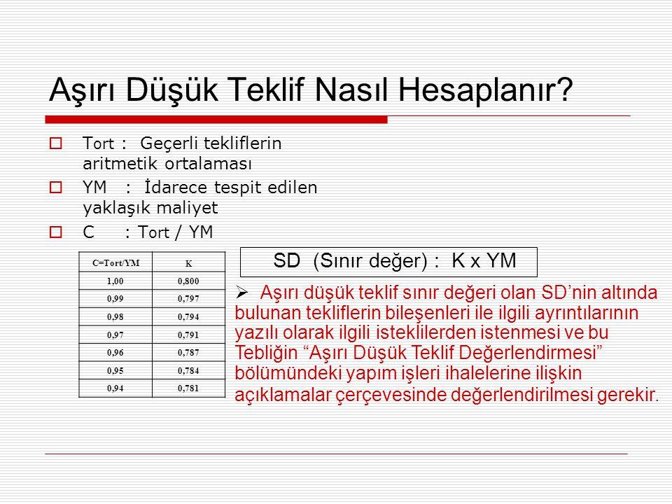Aşırı Düşük Teklif Nasıl Hesaplanır?  T ort : Geçerli tekliflerin aritmetik ortalaması  YM : İdarece tespit edilen yaklaşık maliyet  C : T ort / YM