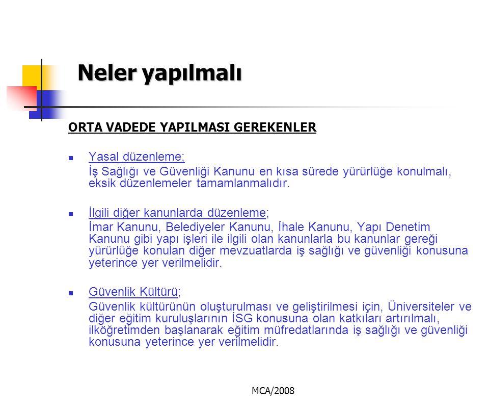 MCA/2008 Neler yapılmalı ORTA VADEDE YAPILMASI GEREKENLER  Yasal düzenleme; İş Sağlığı ve Güvenliği Kanunu en kısa sürede yürürlüğe konulmalı, eksik
