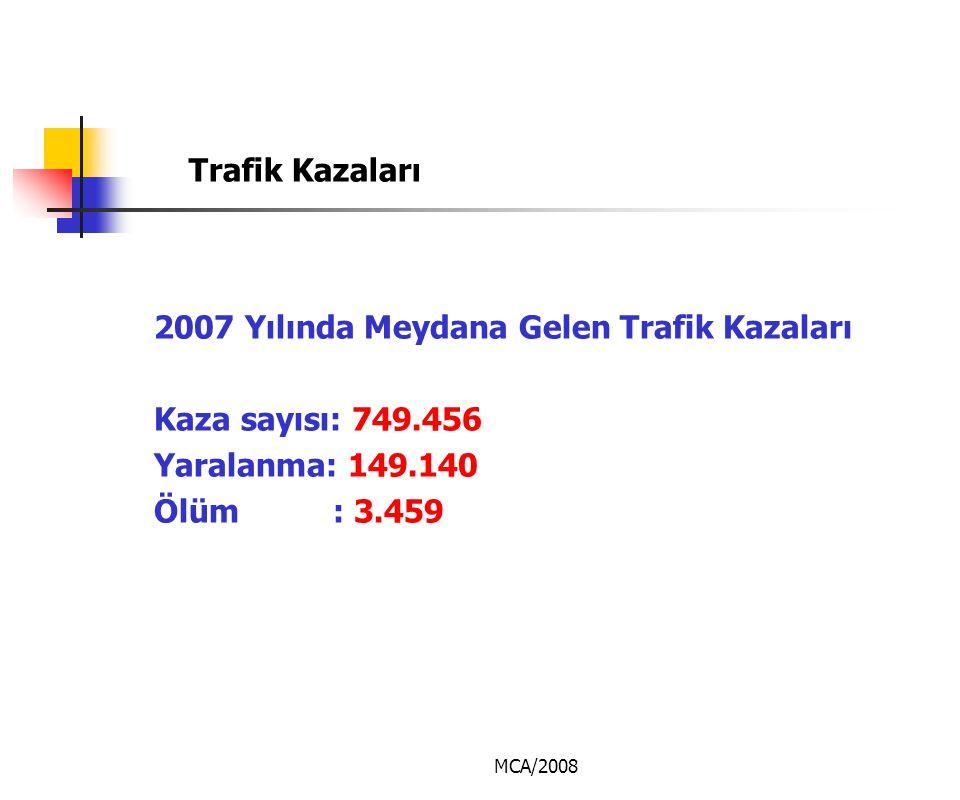 MCA/2008 Trafik Kazaları 2007 Yılında Meydana Gelen Trafik Kazaları Kaza sayısı: 749.456 Yaralanma: 149.140 Ölüm : 3.459