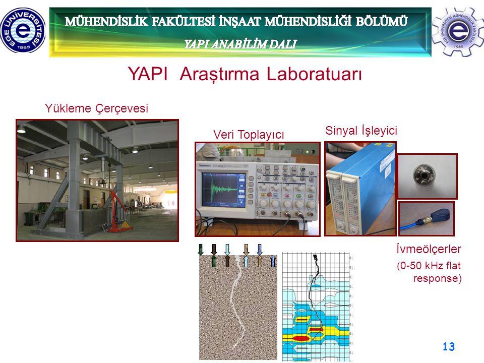13 YAPI Araştırma Laboratuarı Yükleme Çerçevesi Veri Toplayıcı Sinyal İşleyici İvmeölçerler (0-50 kHz flat response)