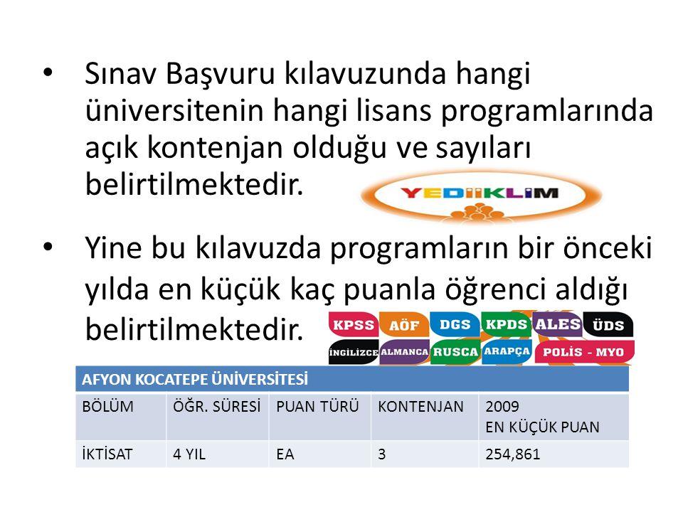 • Sınav Başvuru kılavuzunda hangi üniversitenin hangi lisans programlarında açık kontenjan olduğu ve sayıları belirtilmektedir. • Yine bu kılavuzda pr
