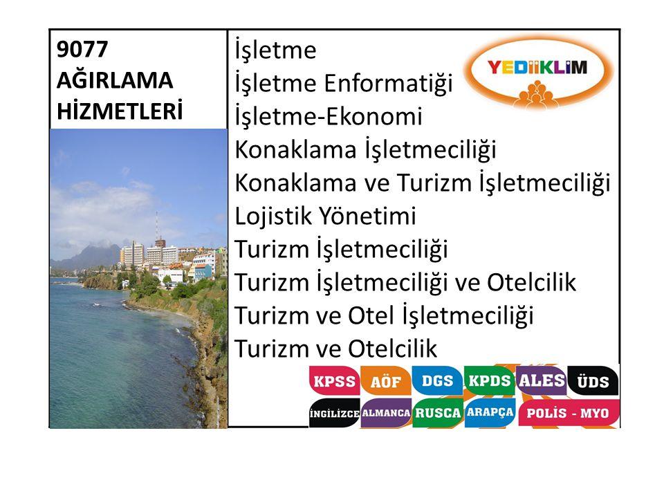 9077 AĞIRLAMA HİZMETLERİ İşletme İşletme Enformatiği İşletme-Ekonomi Konaklama İşletmeciliği Konaklama ve Turizm İşletmeciliği Lojistik Yönetimi Turiz