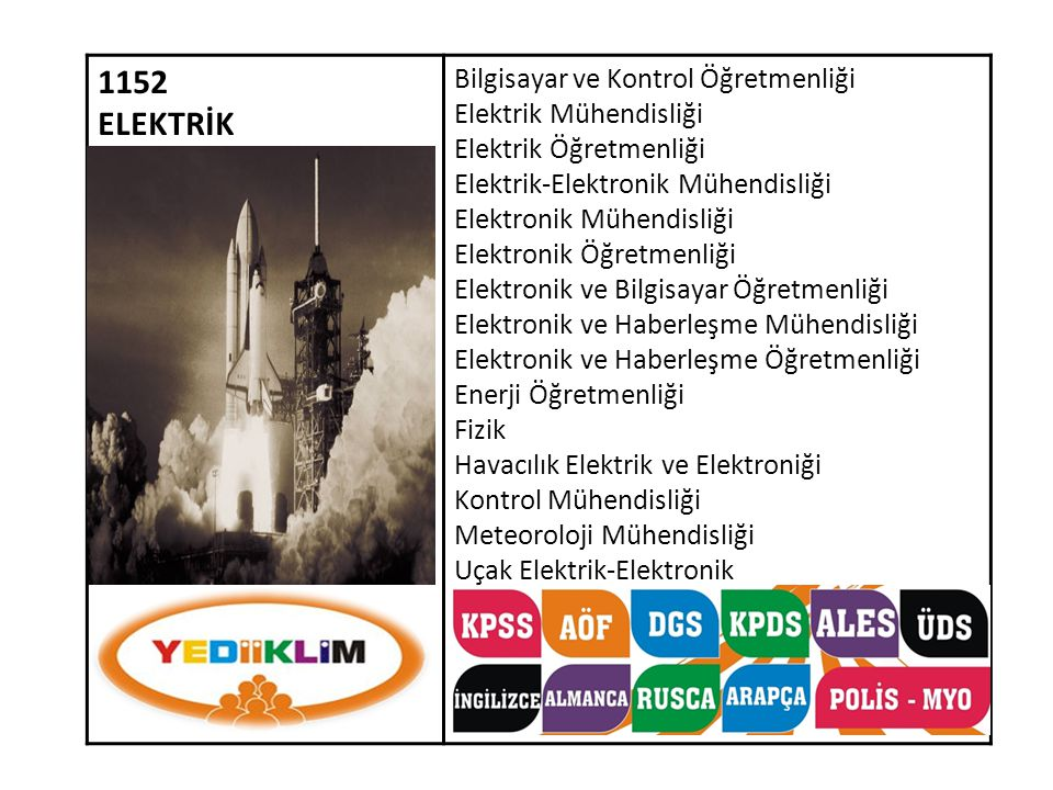 1152 ELEKTRİK Bilgisayar ve Kontrol Öğretmenliği Elektrik Mühendisliği Elektrik Öğretmenliği Elektrik-Elektronik Mühendisliği Elektronik Mühendisliği