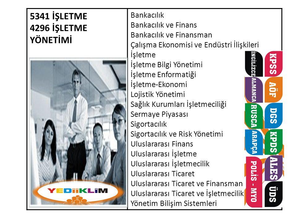 5341 İŞLETME 4296 İŞLETME YÖNETİMİ Bankacılık Bankacılık ve Finans Bankacılık ve Finansman Çalışma Ekonomisi ve Endüstri İlişkileri İşletme İşletme Bi