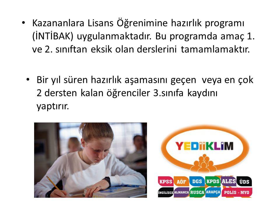 • Kazananlara Lisans Öğrenimine hazırlık programı (İNTİBAK) uygulanmaktadır. Bu programda amaç 1. ve 2. sınıftan eksik olan derslerini tamamlamaktır.