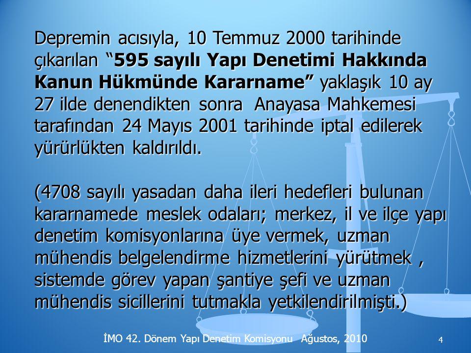 İptalin ardından, 29 Haziran 2001 tarihinde çıkarılan 4708 Sayılı Yapı Denetimi Hakkında Kanun , 13 Temmuz 2001 tarihli resmi gazetede yayımlanarak yürürlüğe girdi.