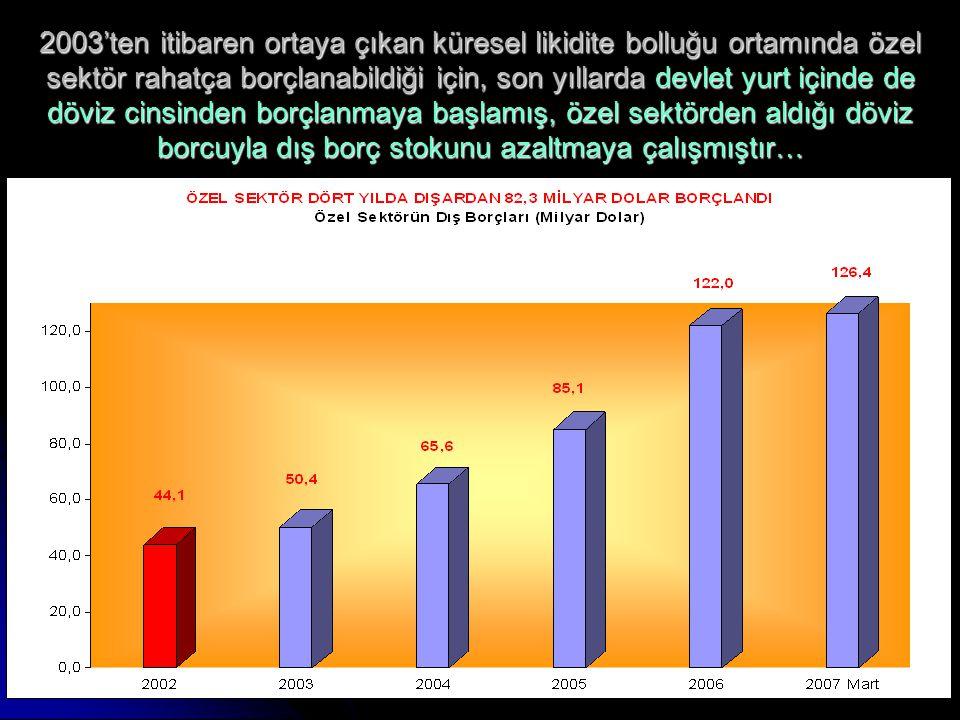 www.ankaraenstitusu.org17 2003'ten itibaren ortaya çıkan küresel likidite bolluğu ortamında özel sektör rahatça borçlanabildiği için, son yıllarda dev