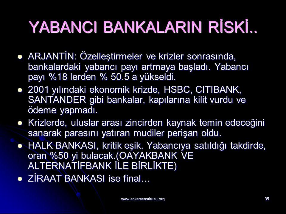 www.ankaraenstitusu.org35 YABANCI BANKALARIN RİSKİ..  ARJANTİN: Özelleştirmeler ve krizler sonrasında, bankalardaki yabancı payı artmaya başladı. Yab