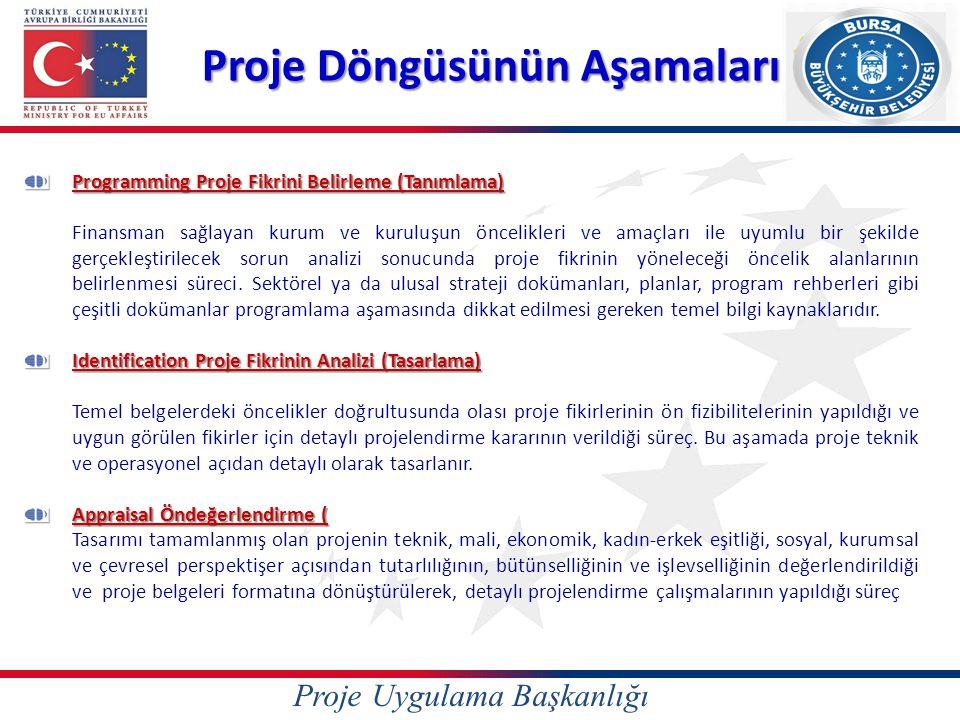 Proje Uygulama Başkanlığı Proje Döngüsünün Aşamaları Programming Proje Fikrini Belirleme (Tanımlama) Finansman sağlayan kurum ve kuruluşun öncelikleri