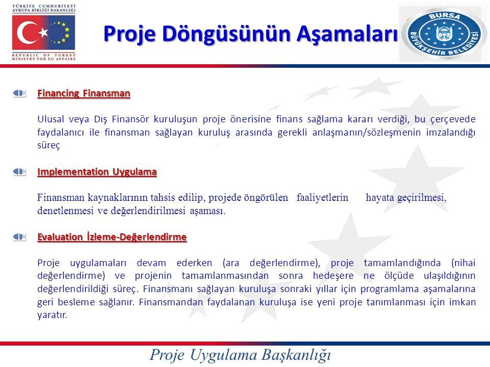 Proje Uygulama Başkanlığı Proje Döngüsünün Aşamaları Financing Finansman Ulusal veya Dış Finansör kuruluşun proje önerisine finans sağlama kararı verd