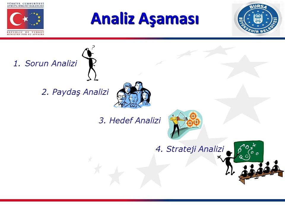 1.Sorun Analizi 2. Paydaş Analizi 3. Hedef Analizi 4. Strateji Analizi Analiz Aşaması