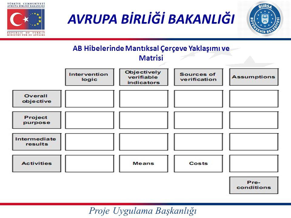 Proje Uygulama Başkanlığı AB Hibelerinde Mantıksal Çerçeve Yaklaşımı ve Matrisi AVRUPA BİRLİĞİ BAKANLIĞI