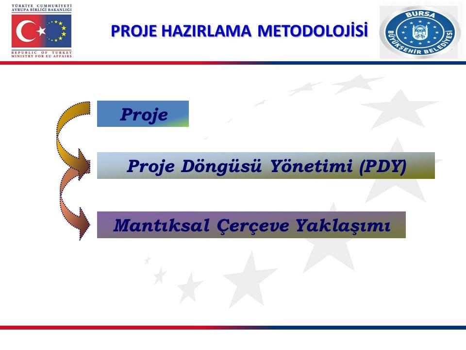 Mantıksal Çerçeve Yaklaşımı Proje Proje Döngüsü Yönetimi (PDY) PROJE HAZIRLAMA METODOLOJİSİ