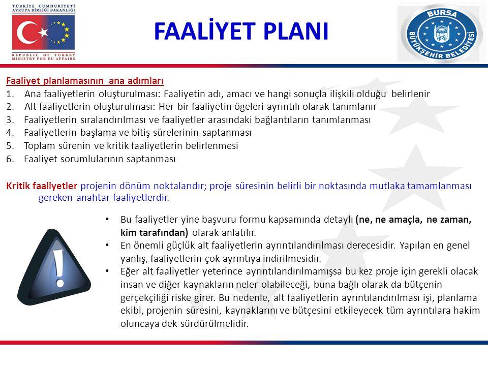 Faaliyet planlamasının ana adımları 1.Ana faaliyetlerin oluşturulması: Faaliyetin adı, amacı ve hangi sonuçla ilişkili olduğu belirlenir 2.Alt faaliye