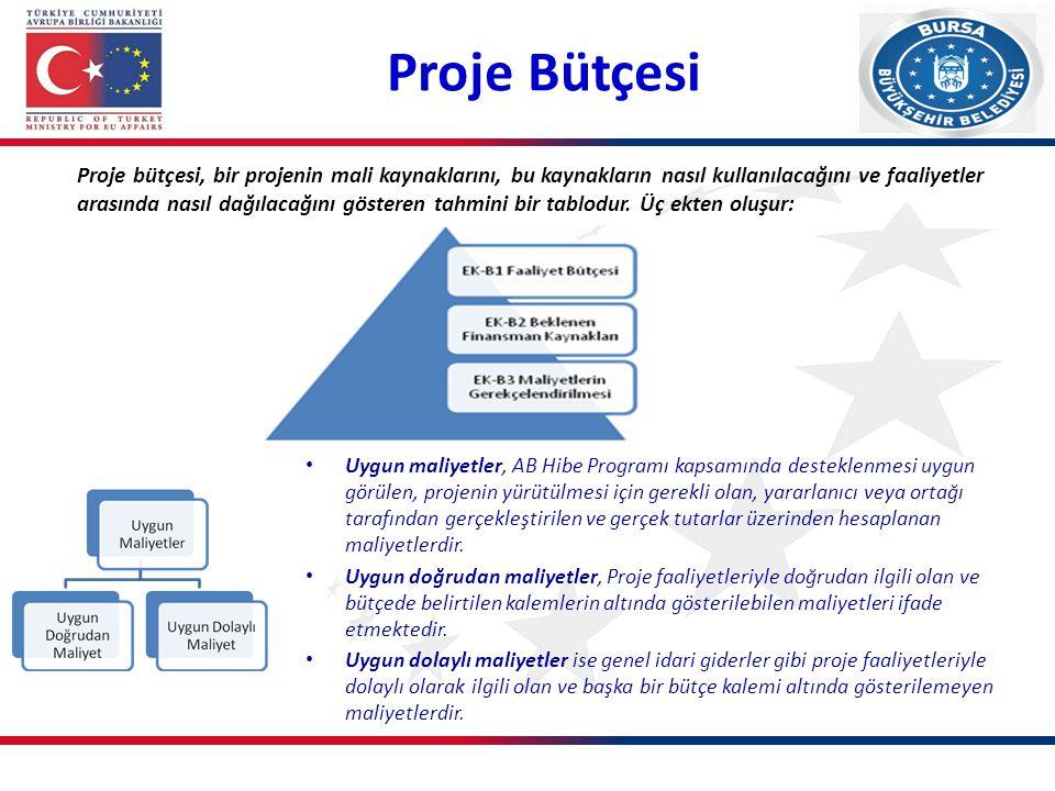 Proje Bütçesi Proje bütçesi, bir projenin mali kaynaklarını, bu kaynakların nasıl kullanılacağını ve faaliyetler arasında nasıl dağılacağını gösteren