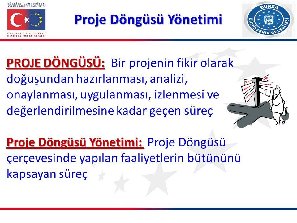 Proje Döngüsü Yönetimi PROJE DÖNGÜSÜ: PROJE DÖNGÜSÜ: Bir projenin fikir olarak doğuşundan hazırlanması, analizi, onaylanması, uygulanması, izlenmesi v