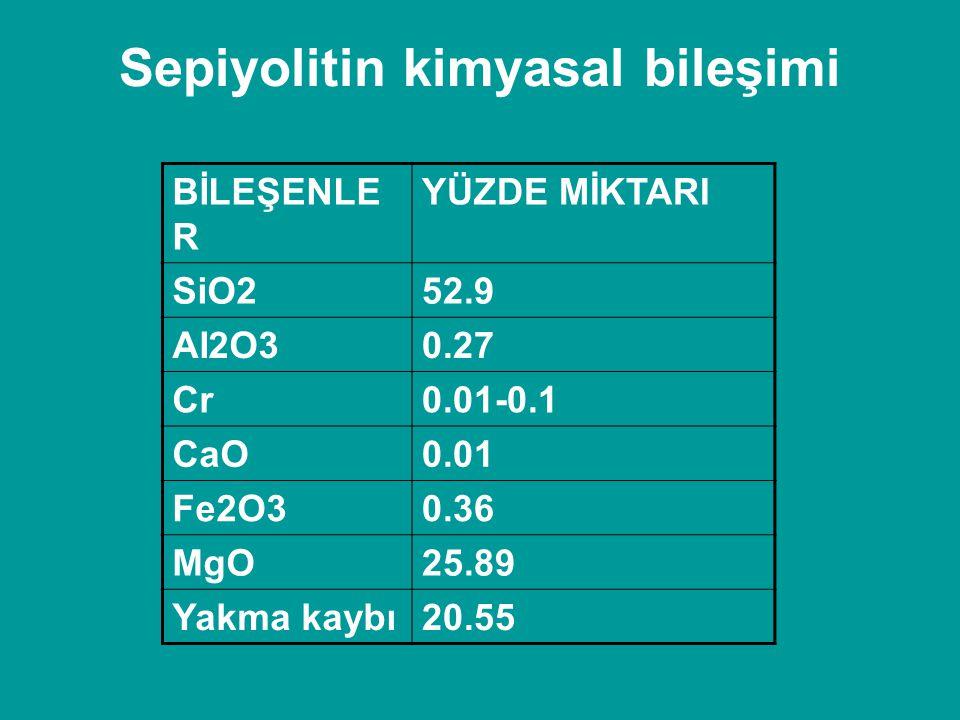 Sepiyolitin kimyasal bileşimi BİLEŞENLE R YÜZDE MİKTARI SiO252.9 AI2O30.27 Cr0.01-0.1 CaO0.01 Fe2O30.36 MgO25.89 Yakma kaybı20.55