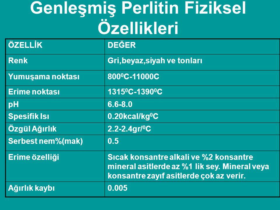 Genleşmiş Perlitin Fiziksel Özellikleri ÖZELLİKDEĞER RenkGri,beyaz,siyah ve tonları Yumuşama noktası800 0 C-11000C Erime noktası1315 0 C-1390 0 C pH6.