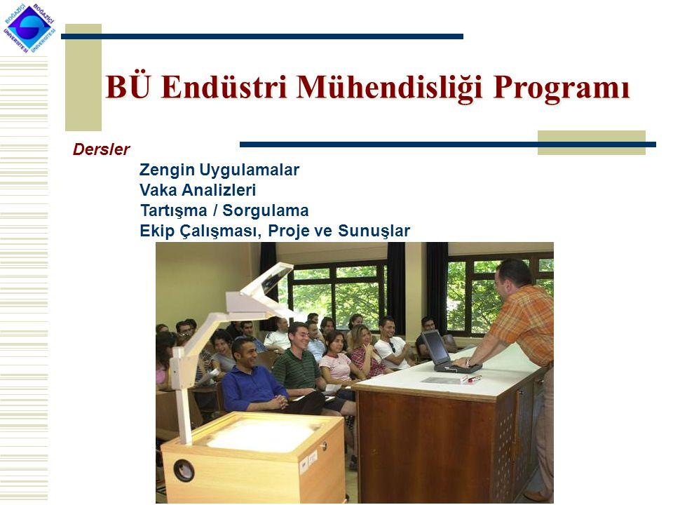 BÜ Endüstri Mühendisliği Programı Dersler Zengin Uygulamalar Vaka Analizleri Tartışma / Sorgulama Ekip Çalışması, Proje ve Sunuşlar