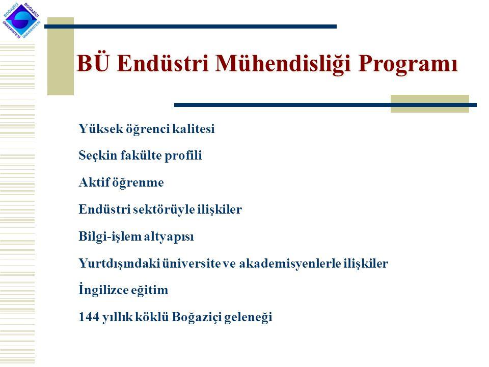 BÜ Endüstri Mühendisliği Programı Yüksek öğrenci kalitesi Seçkin fakülte profili Aktif öğrenme Endüstri sektörüyle ilişkiler Bilgi-işlem altyapısı Yur